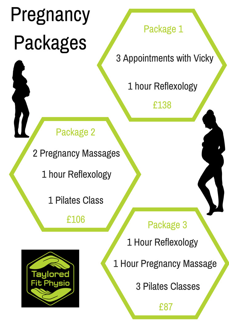 pregnancy packages